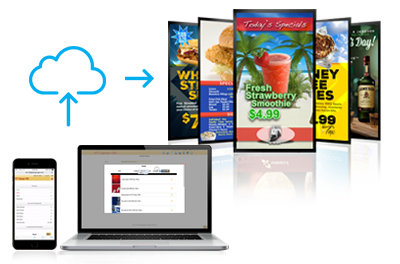 Manage Digital Signage Network - RTTDigital Signage
