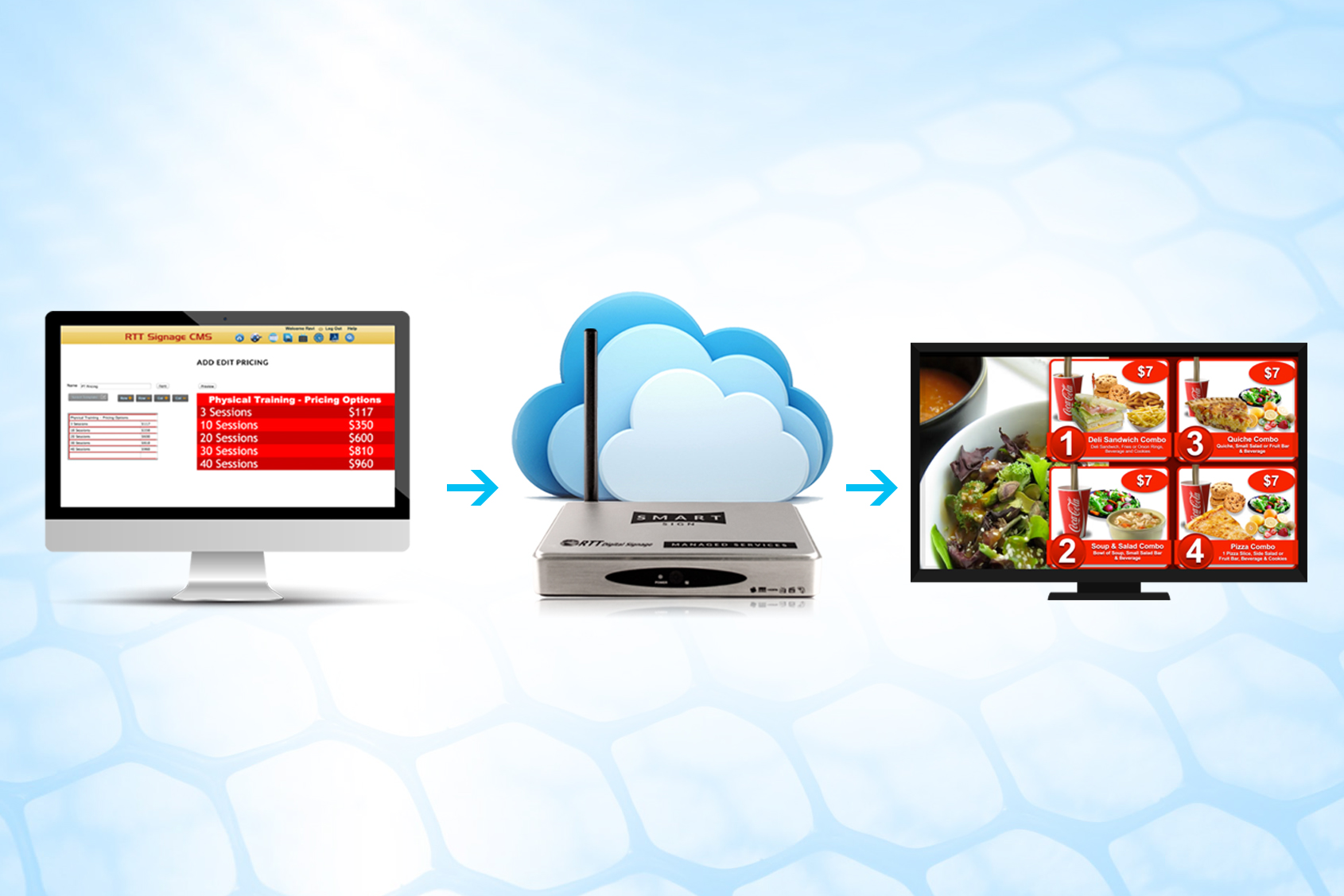 Digital Signage Cloud Based CMS - RTTDigital Signage